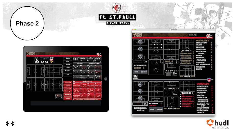 ザンクト・パウリで使用しているSportsCodeのカスタマイズ画面